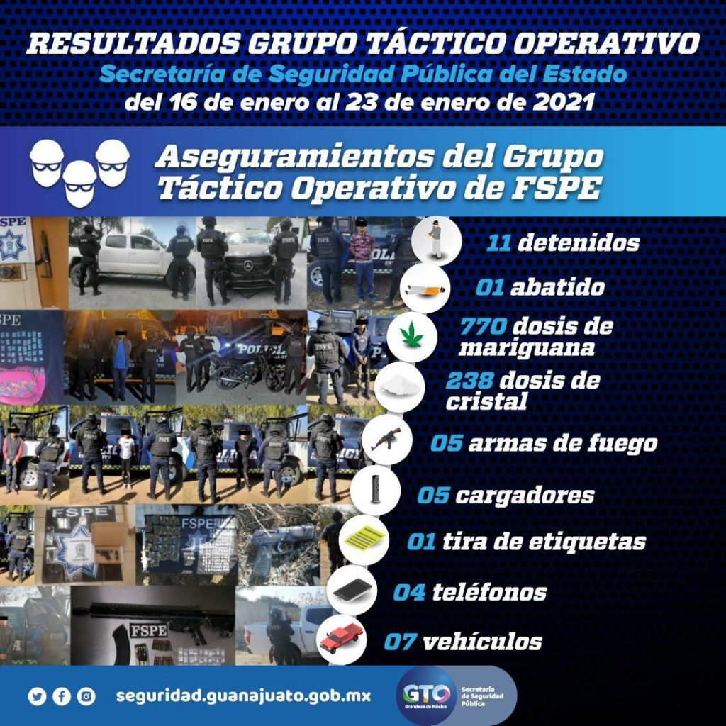 Detiene GTO de las FSPE a 11 personas